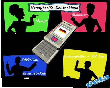 Vergleich für handytarife in deutschland mobilfunk handynetze